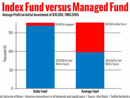 Index Fund vs. Mutual Fund: Which is Right For You?