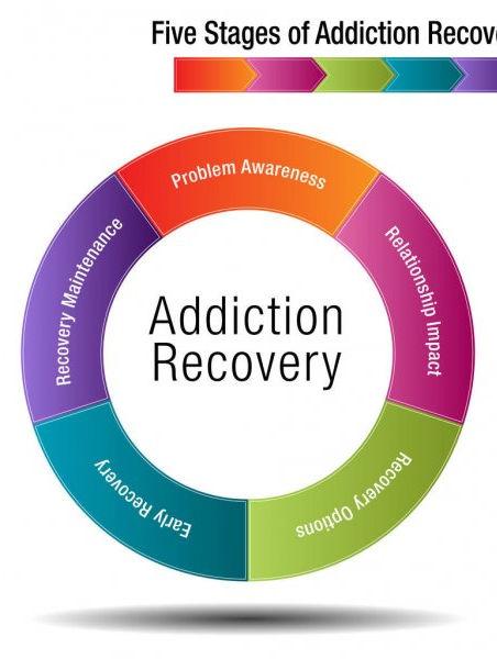 addiction recovery.jpg