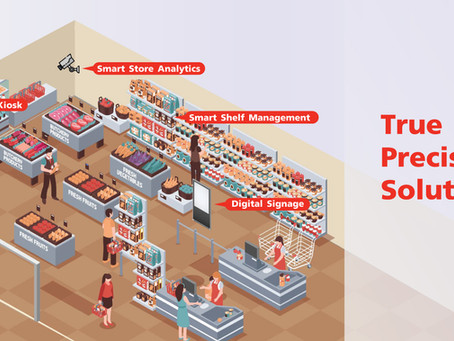 True Retail Precision Solution นวัตกรรมใหม่สำหรับธุรกิจร้านค้า