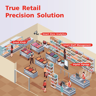 True-Retail-Precision-Solution.jpg