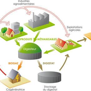 Biométhanisation Tenneville