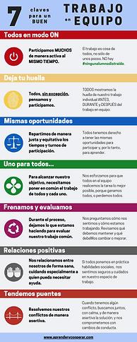 PRINCIPIOS INFO.png