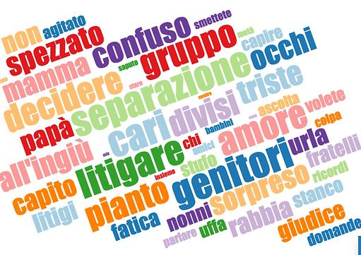 GdP_wordcloud_parole_ricorrenti.png