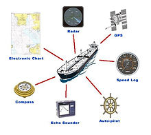 ship spare parts exporter-bravo ship supply