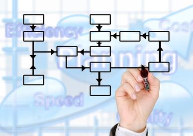 Prozess Optimierung Qualitätsmanagement_
