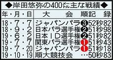 202002270000110-w1300_1.jpg