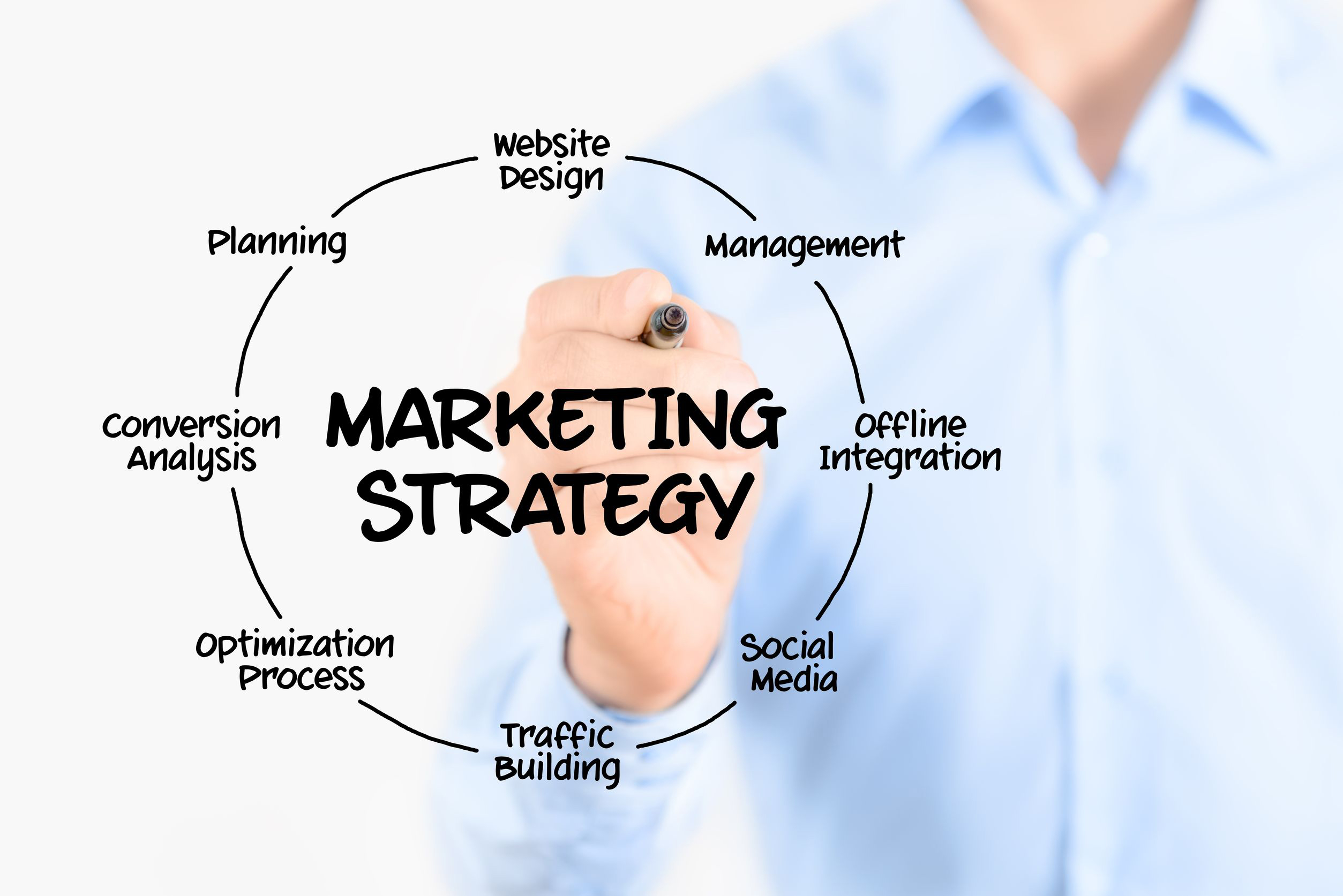 marketing-60 - Copy