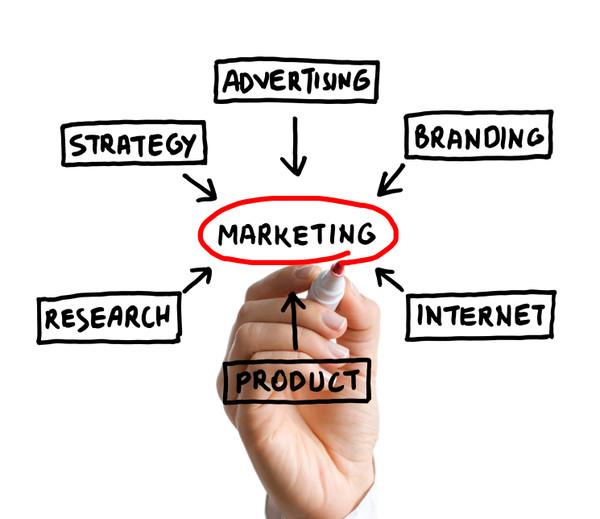 marketing - Copy