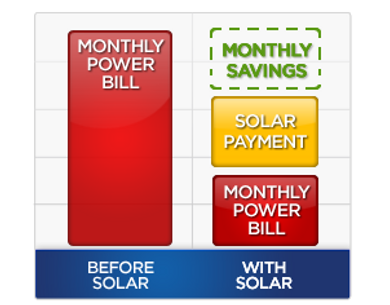 solar-savings-now.png