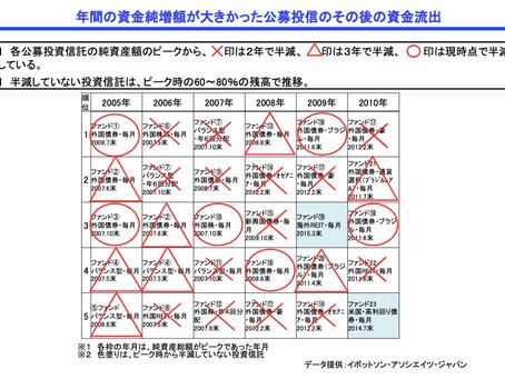 日本と米国の投資信託について