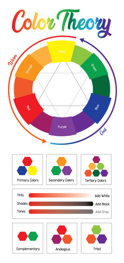 Art Room Signs-Color Theory, Principles,