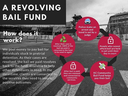 What_is_a_revolving_bail_fund__•_The_KC_