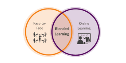 Blended Learning.png