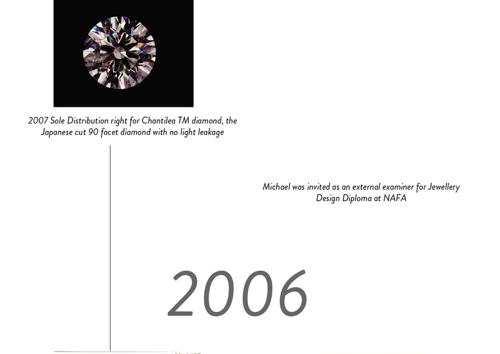 Timeline_Website_Artboard 25.png