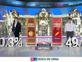 COLUMNAS | Carlos Escaffi [TN]: Entrevista sobre resultados electorales en Perú