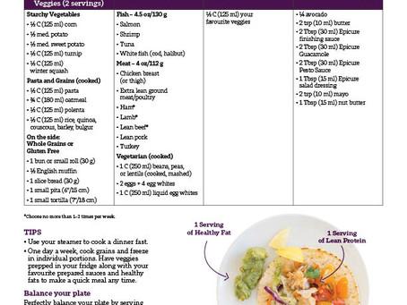 GFRR - Build your own Dinner!