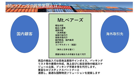 コンテナ画像 [Mt.ベアーズの位置関係をはっきりさせるために].jpg