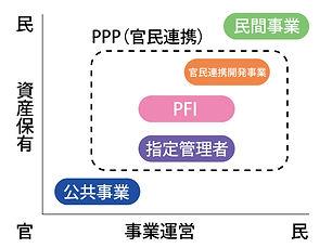 ビルメン鹿児島グラフ1.jpg