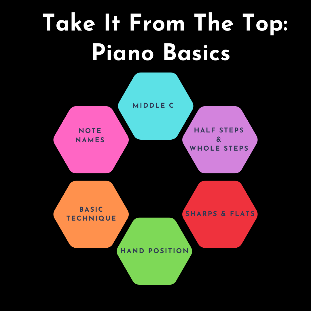 Take It From The Top: Piano Basics