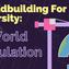 Worldbuilding for Diversity: World Population