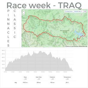 TRAQ Pinnacles Classic 18km Trail Race