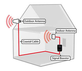 building-cell-phone-booster-system.jpg