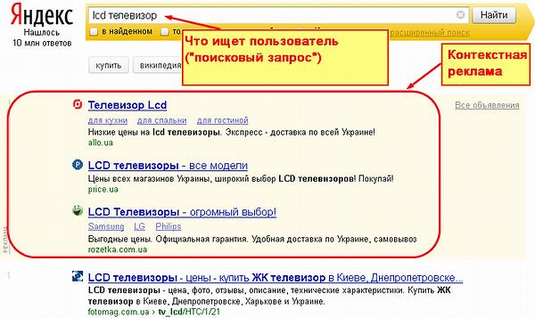 зарегистрировать аккаунт яндекс директ