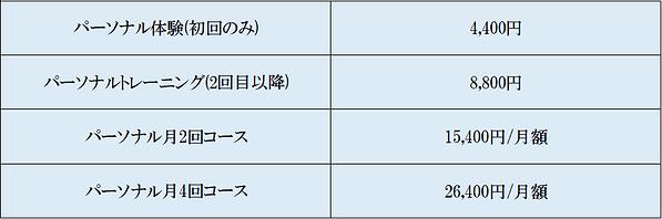 パーソナル料金.png