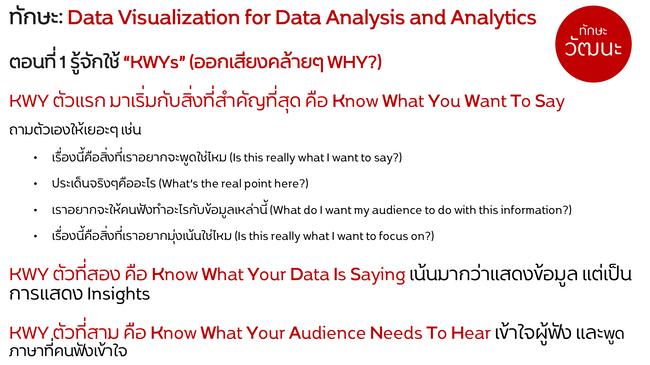 TWT Data Visualization ตอนที่ 1