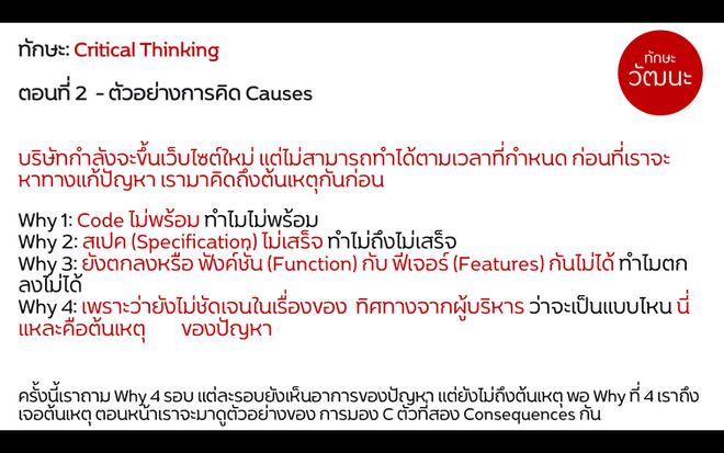 TSW Critical Thinking 2