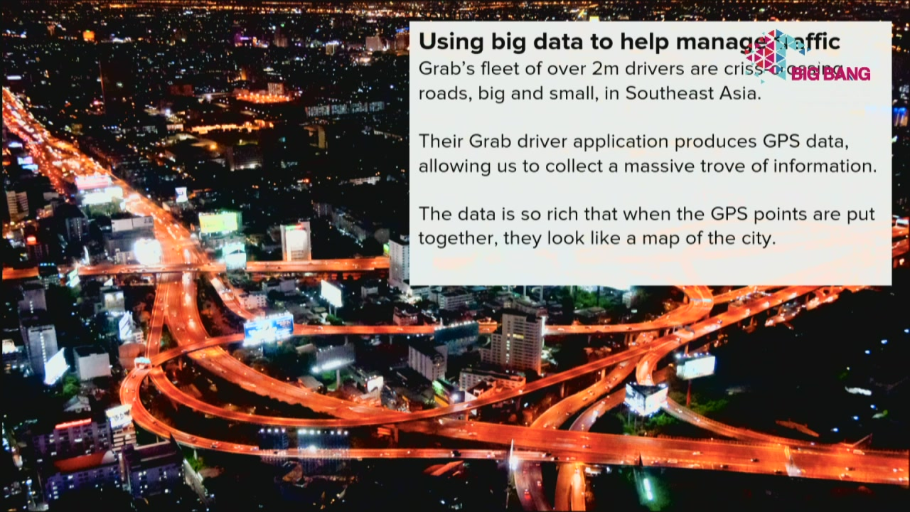 """How Big Data Impacts Thailand and our Lives"" Grab Thailand"