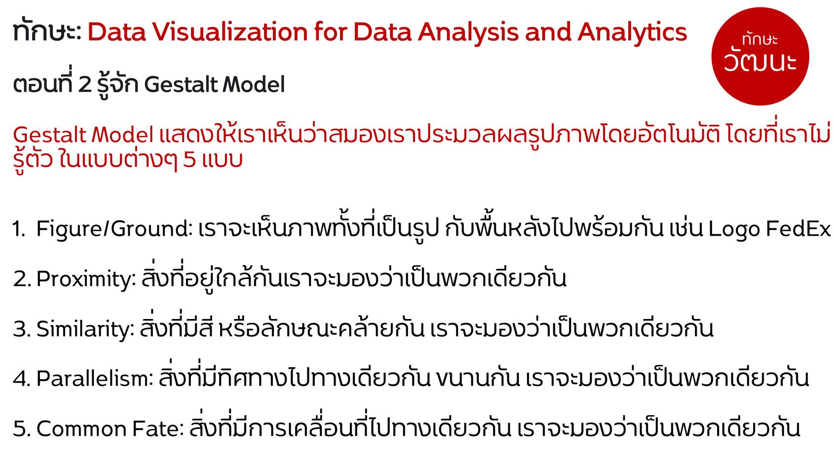 TWT Data Visualization ตอนที่