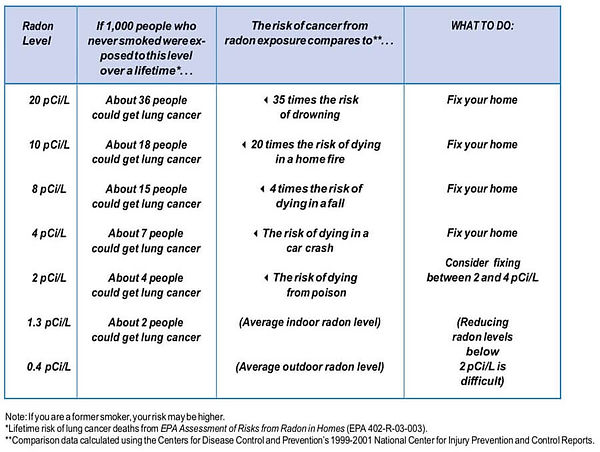 radon-risk-if-you-have-never-smoked.jpg