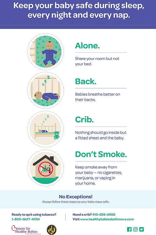 Safe Sleep Laminated Poster (English)