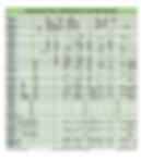 Расписание местных (междугородних) поездов Южной линии железной дороги Таиланда.huatiaiasia.com