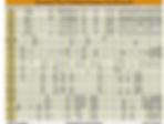 Расписание местных (междугородних) поездов Северо-западной линии жТаиланда.huatiaiasia.com