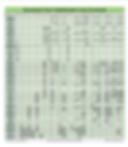 Расписание местных (междугородних) поездов Южной линии железной дороги Таиланда. .huatiaiasia.com