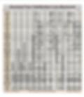 Расписание местных (междугородних) поездов Северной линии железной дороги Таиланда. Сердце Азии huatiaiasia.