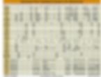 Расписание местных (междугородних) поездов Северо-западной линии железной дороги Таиланда. huatiaiasia.com