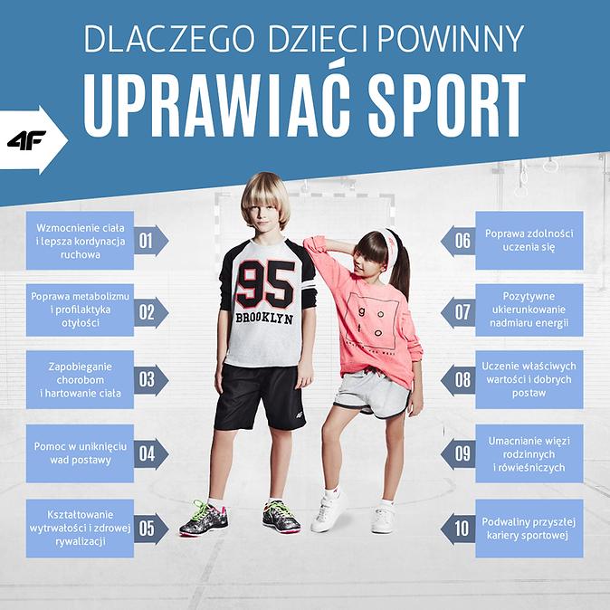 dlaczego_dzieci_powinny_uprawiac_sport (