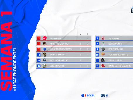 Australs, Furious Gaming y Cruzados Esports son los líderes de la primer semana de la Liga de Honor