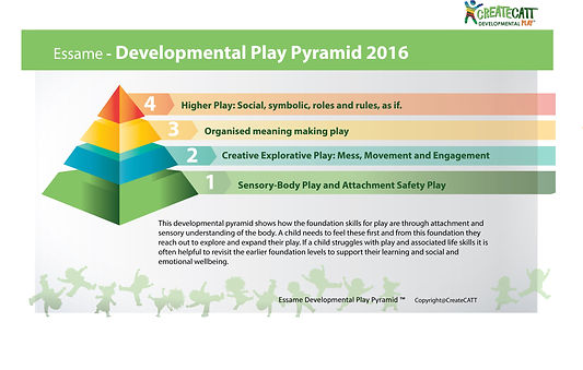 Developmental play pyramid slide.jpg