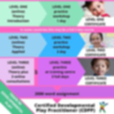 Certified Developmental Play Practitione