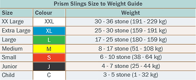 sling-weight-table.png