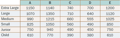 universal_dimensions_table.png