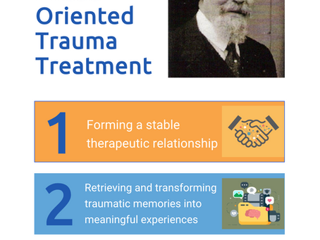 Pierre Janet's Trauma Phase Oriented Treatment