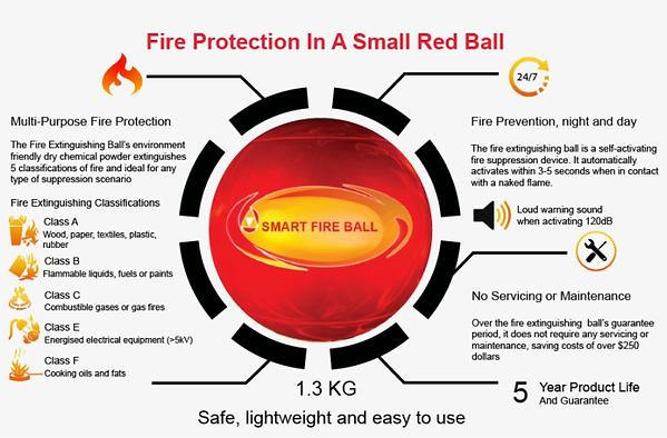 78-787099_smart-fire-ball-features-fire-