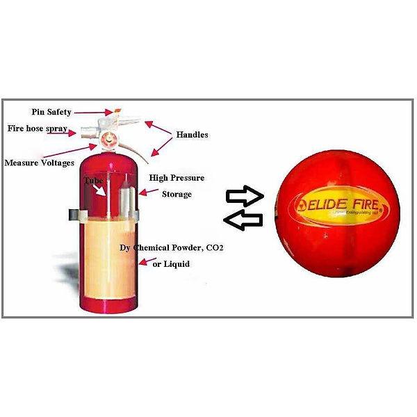 Elide Fire Extinguisher.jpg