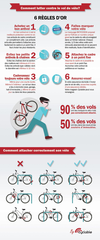Comment lutter contre le vol de vélo