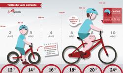 Taille de vélo enfant